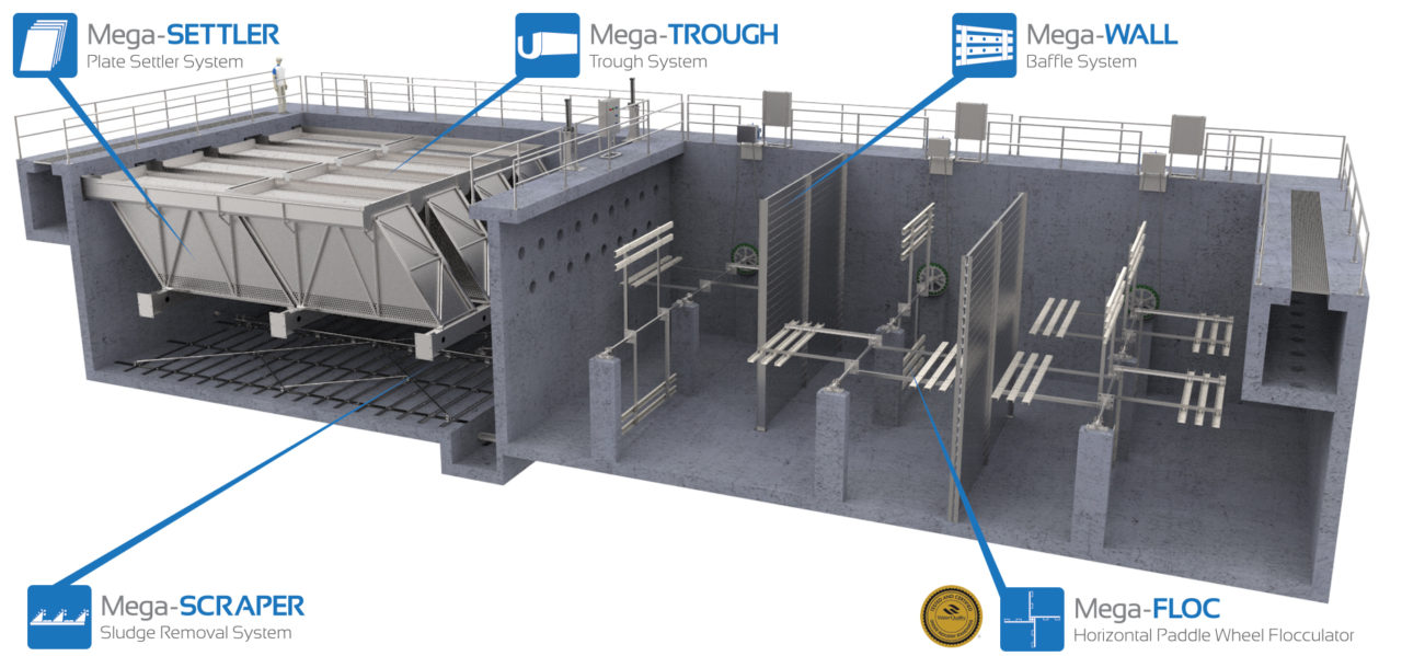 Mega-TREATMENT system (Mega-VAC Mega-FLOC Horizontal Paddle Wheel Flocculator