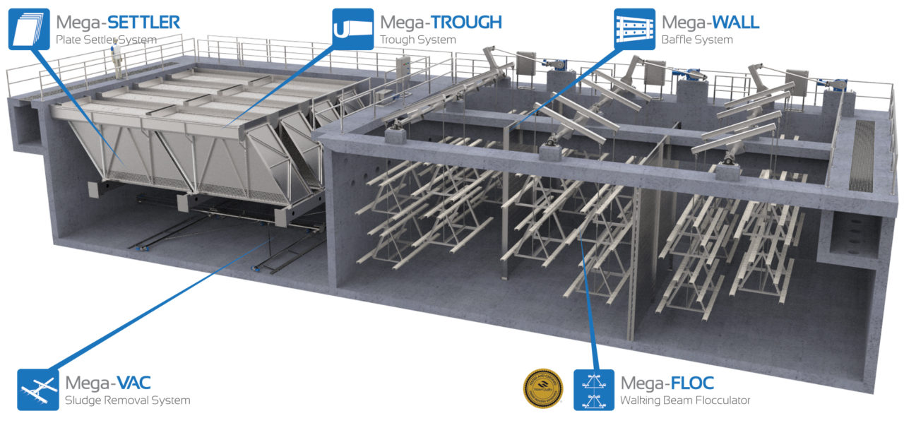 Mega-TREATMENT system (Mega-VAC Mega-FLOC Walking Beam Flocculator